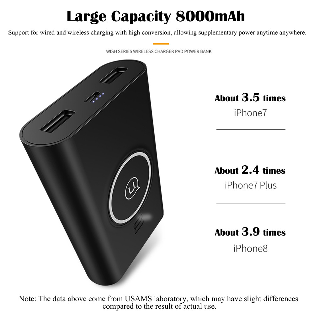 USAMS ® Wire-less Charging PowerBank ABS Body With Digital Display ...