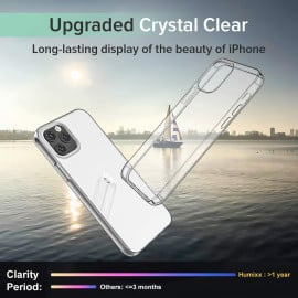 eller santé  ® Apple iPhone 12 Pro Max Crystal Series Transparent Hard Case with Free 20W Type C Charger